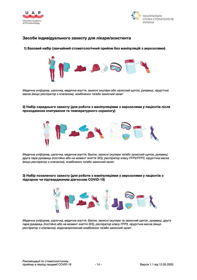 Рекомендований протокол стоматологічного прийому в період пандемії COVID-19